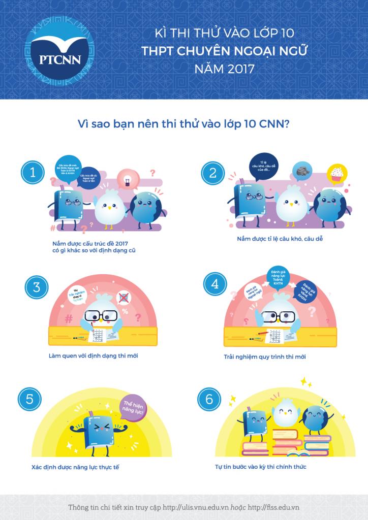 ulis2017-ts-cnn-thithu-thongtinchung-infographic-a4-01